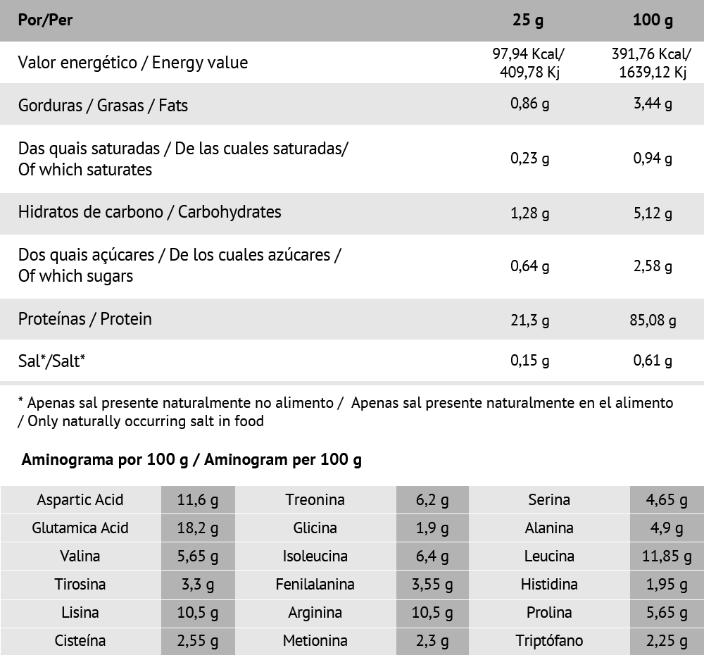Nutritional Info_Whey Isolate Choco