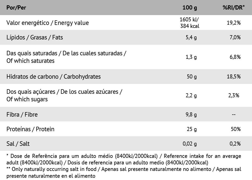 Sweet Potato Pancakes Nutritional Info