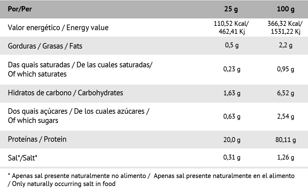 Mix Protein_Nutritional Info